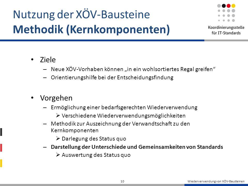Nutzung der XÖV-Bausteine Methodik (Kernkomponenten) Ziele – Neue XÖV-Vorhaben können in ein wohlsortiertes Regal greifen – Orientierungshilfe bei der Entscheidungsfindung Vorgehen – Ermöglichung einer bedarfsgerechten Wiederverwendung Verschiedene Wiederverwendungsmöglichkeiten – Methodik zur Auszeichnung der Verwandtschaft zu den Kernkomponenten Darlegung des Status quo – Darstellung der Unterschiede und Gemeinsamkeiten von Standards Auswertung des Status quo Wiederverwendung von XÖV-Bausteinen 10