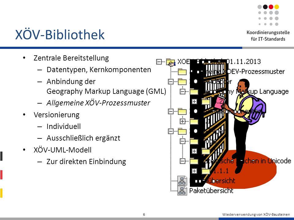 Zentrale Bereitstellung – Datentypen, Kernkomponenten – Anbindung der Geography Markup Language (GML) – Allgemeine XÖV-Prozessmuster Versionierung – Individuell – Ausschließlich ergänzt XÖV-UML-Modell – Zur direkten Einbindung Wiederverwendung von XÖV-Bausteinen 6 XÖV-Bibliothek