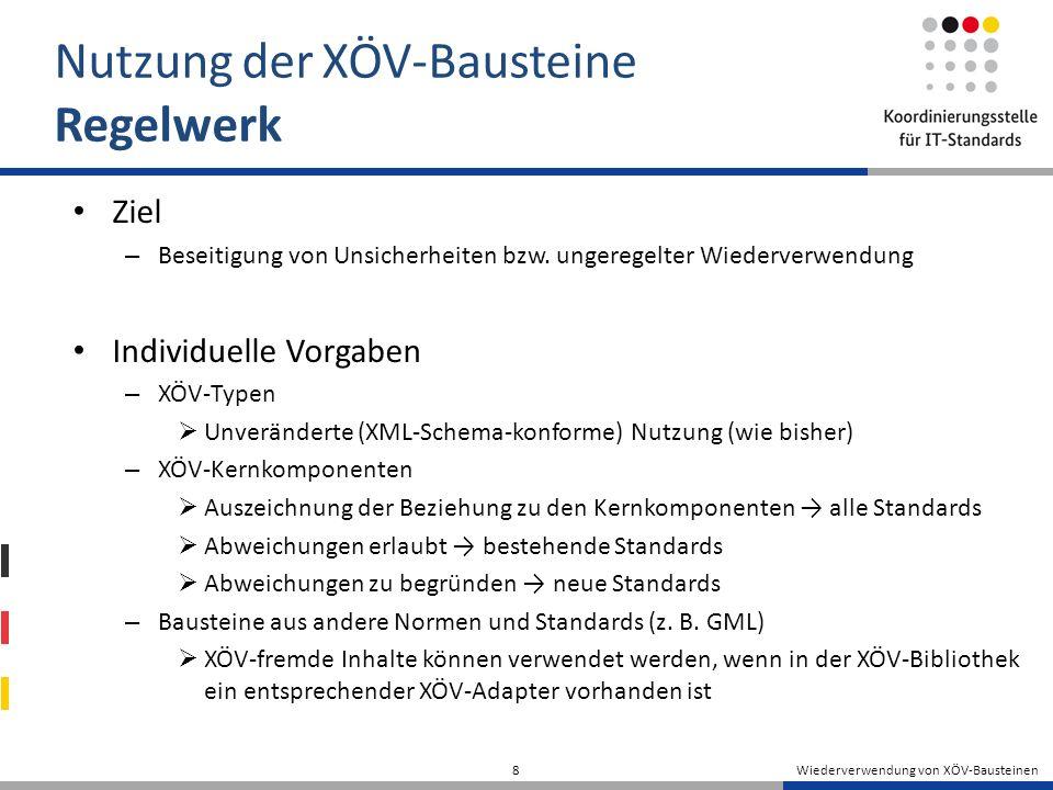Nutzung der XÖV-Bausteine Regelwerk Ziel – Beseitigung von Unsicherheiten bzw.