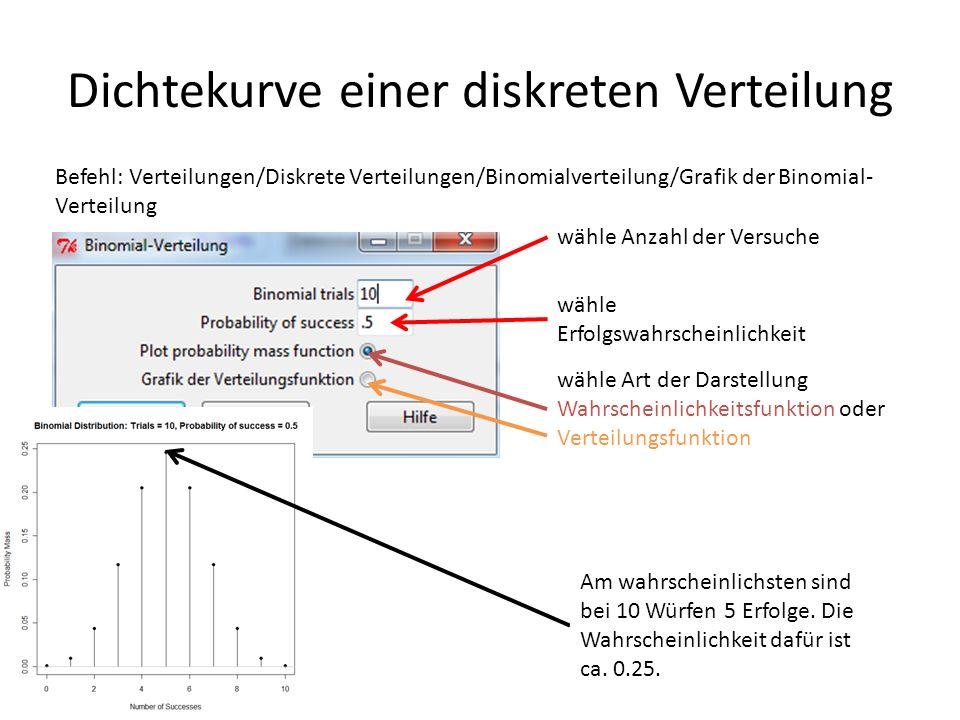 Dichtekurve einer diskreten Verteilung Befehl: Verteilungen/Diskrete Verteilungen/Binomialverteilung/Grafik der Binomial- Verteilung wähle Anzahl der