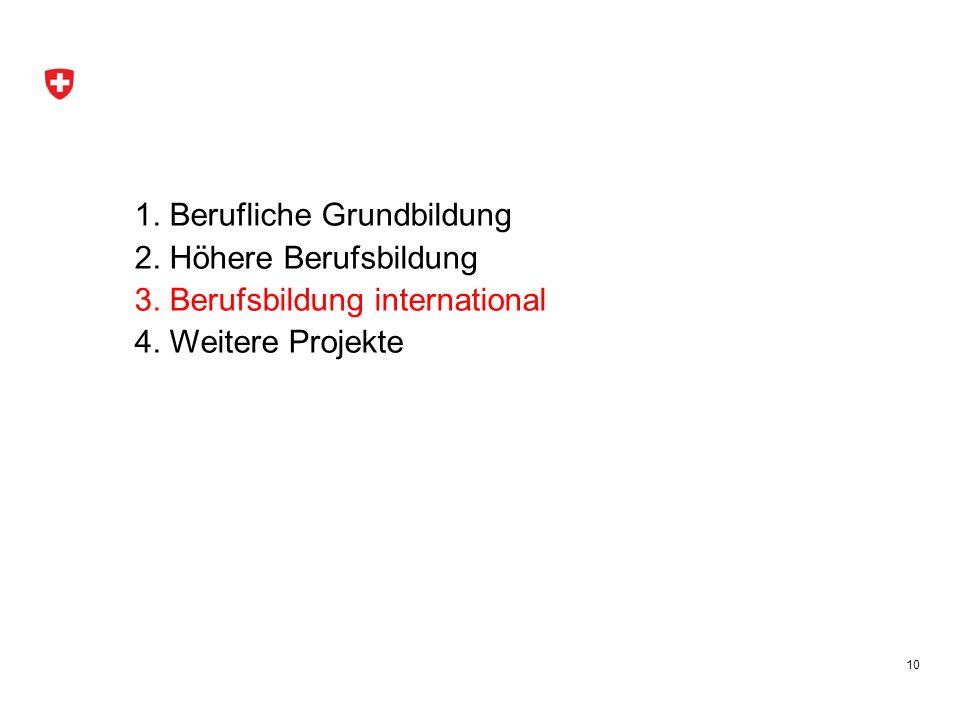 Erasmus +: Ausgangslage 11 Ausgangslage Seit 2011 CH-Vollbeteiligung an EU-Programmen «Lebenslanges Lernen» und «Jugend in Aktion» Ziel: Nahtlose Weiterbeteiligung 2014-20 Erasmus + Integration bisher separat geführter Bildungsprogramme unter einem Dach Budget 16,1 Mrd : +40% gegenüber 2007-13 Programm Lebenslanges Lernen Grundtvig Erasmus Leonardo Comenius Querschnitt Jean Monnet Programm 2014-2020 Programme bis 2013 Erasmus + 1.