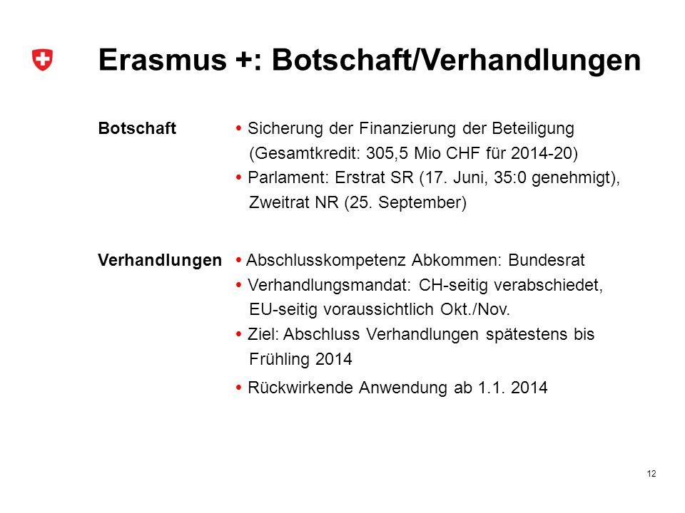 Nationaler Qualifikationsrahmen für Abschlüsse der Berufsbildung NQR-CH-BB Status-quo: Anhörung: 15.02.2012 – 15.05.2012, 82 Stellungnahmen, Zielsetzung der Instrumente stösst auf breite Akzeptanz.