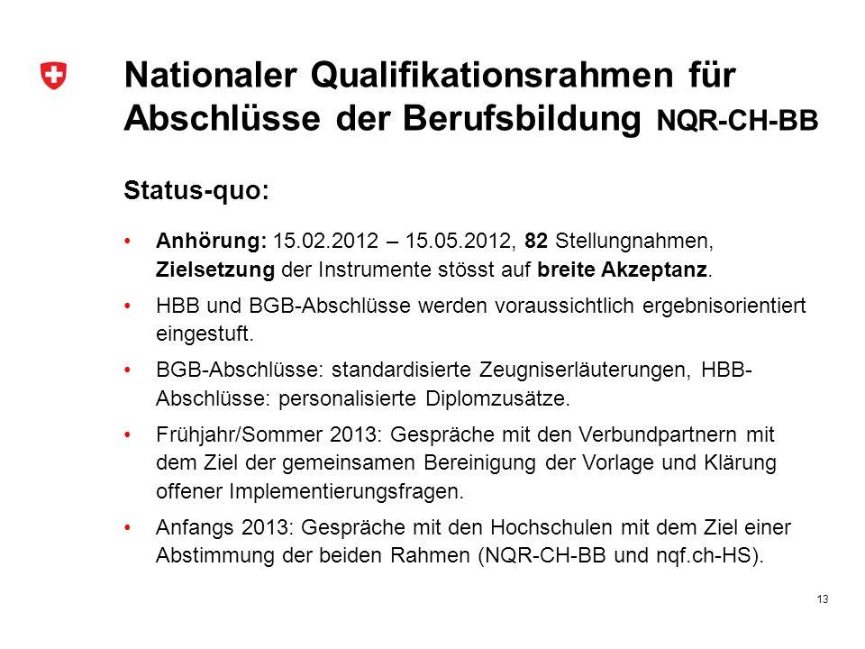 NQR-CH-BB Ausblick: SBFI-interne Finalisierung des NQR-CH-BB, der Verordnung und der dazugehörenden Dokumente.