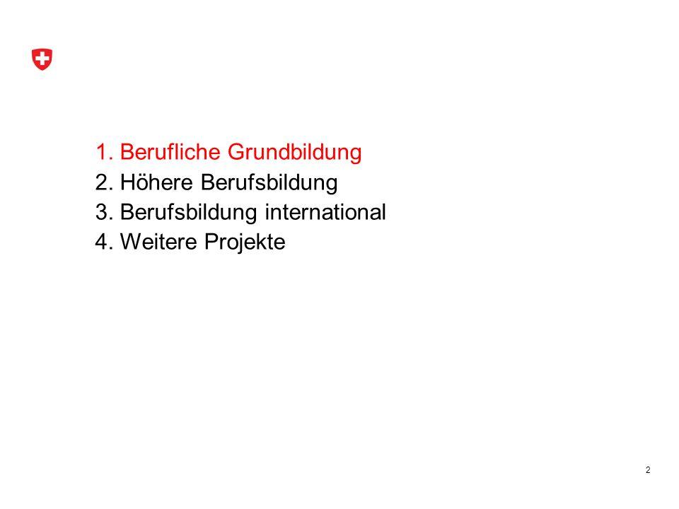 Projekt Optimierung Qualifikationsverfahren 3 …1.