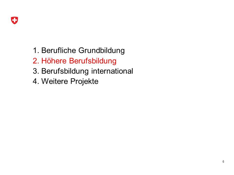 Projekt HBB Projektorganisation 7 Ueli Büchi (SAV) Christine Davatz-Höchner (SGV) Stefan Eisenring (SGV) Barbara Gassmann (SGB) Kathrin Hunziker (SBBK) Christophe Nydegger (CSFP) Beat Schuler (Stv.