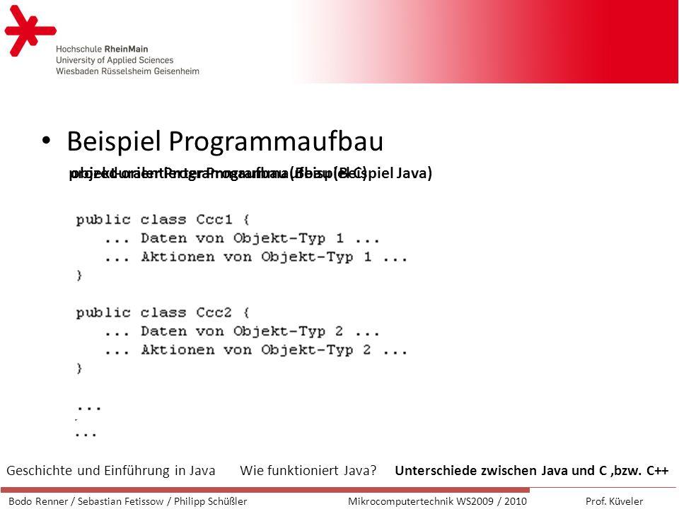 Beispiel Programmaufbau prozeduraler Programmaufbau (Beispiel C) Bodo Renner / Sebastian Fetissow / Philipp SchüßlerMikrocomputertechnik WS2009 / 2010 Prof.