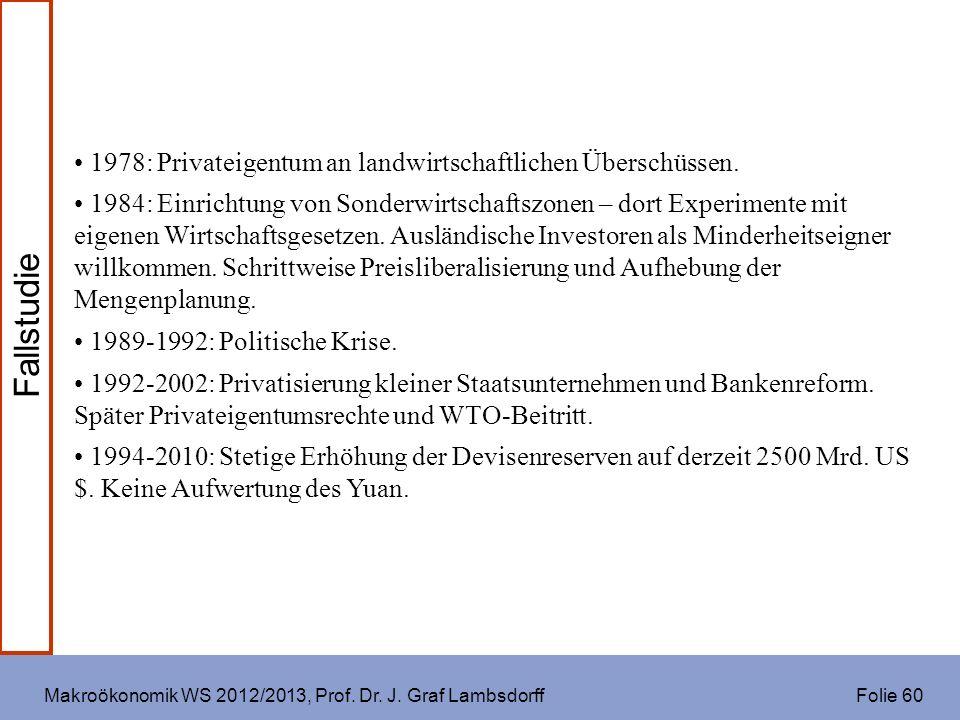 Makroökonomik WS 2012/2013, Prof. Dr. J. Graf Lambsdorff Folie 60 1978: Privateigentum an landwirtschaftlichen Überschüssen. 1984: Einrichtung von Son