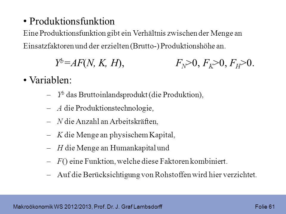Makroökonomik WS 2012/2013, Prof. Dr. J. Graf Lambsdorff Folie 61 Produktionsfunktion Eine Produktionsfunktion gibt ein Verhältnis zwischen der Menge