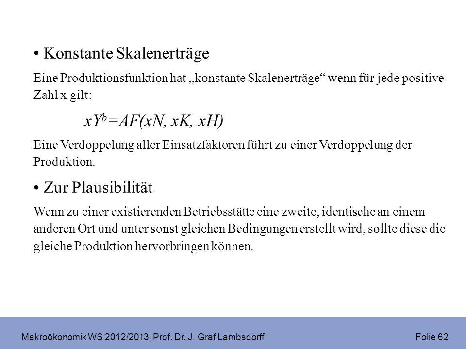 Makroökonomik WS 2012/2013, Prof. Dr. J. Graf Lambsdorff Folie 62 Konstante Skalenerträge Eine Produktionsfunktion hat konstante Skalenerträge wenn fü