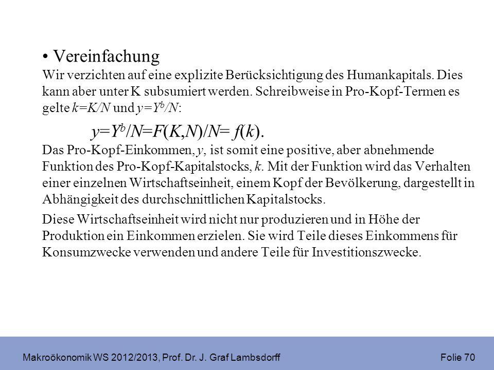 Makroökonomik WS 2012/2013, Prof. Dr. J. Graf Lambsdorff Folie 70 Vereinfachung Wir verzichten auf eine explizite Berücksichtigung des Humankapitals.