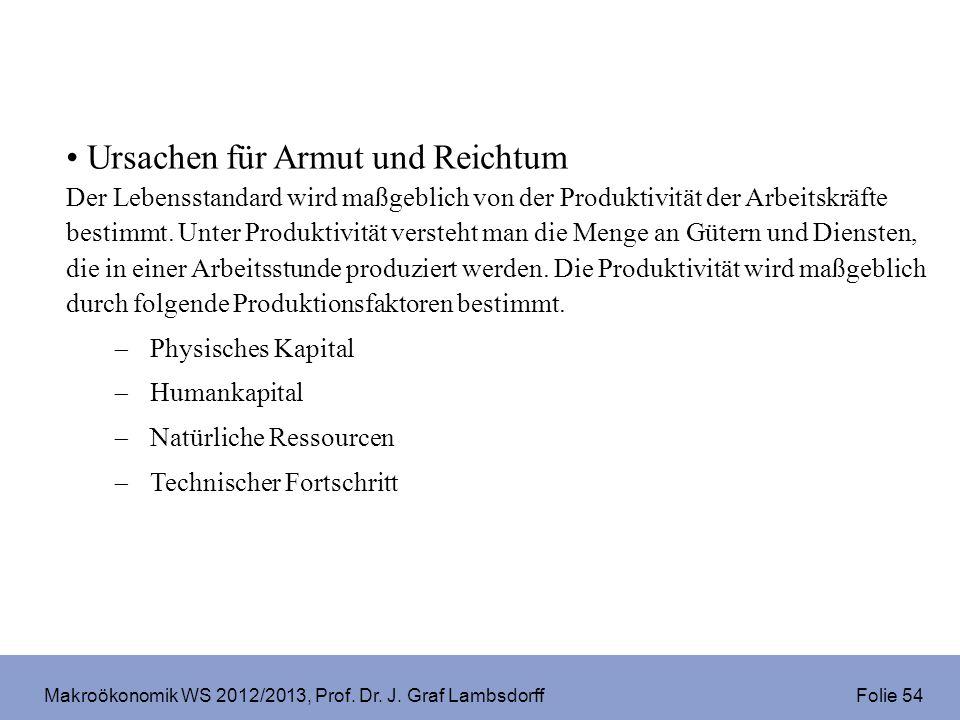 Makroökonomik WS 2012/2013, Prof. Dr. J. Graf Lambsdorff Folie 54 Ursachen für Armut und Reichtum Der Lebensstandard wird maßgeblich von der Produktiv