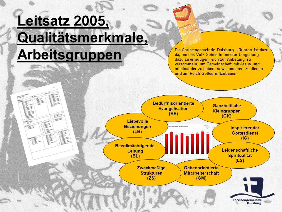 Leitsatz 2005, Qualitätsmerkmale, Arbeitsgruppen Die Christengemeinde Duisburg – Ruhrort ist dazu da, um das Volk Gottes in unserer Umgebung dazu zu e
