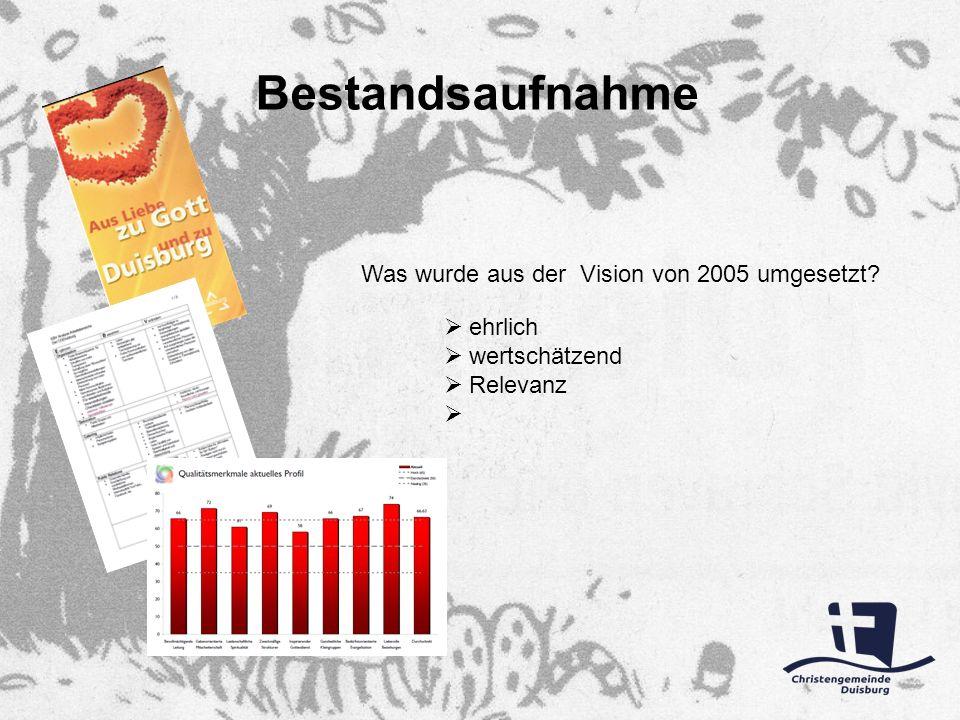 Bestandsaufnahme ehrlich wertschätzend Relevanz Was wurde aus der Vision von 2005 umgesetzt?