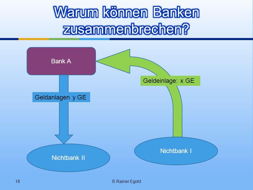 © Rainer Egold18 Bank A Nichtbank I Geldeinlage: x GE Nichtbank II Geldanlagen y GE