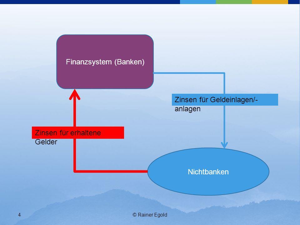 © Rainer Egold4 Finanzsystem (Banken) Nichtbanken Zinsen für erhaltene Gelder Zinsen für Geldeinlagen/- anlagen