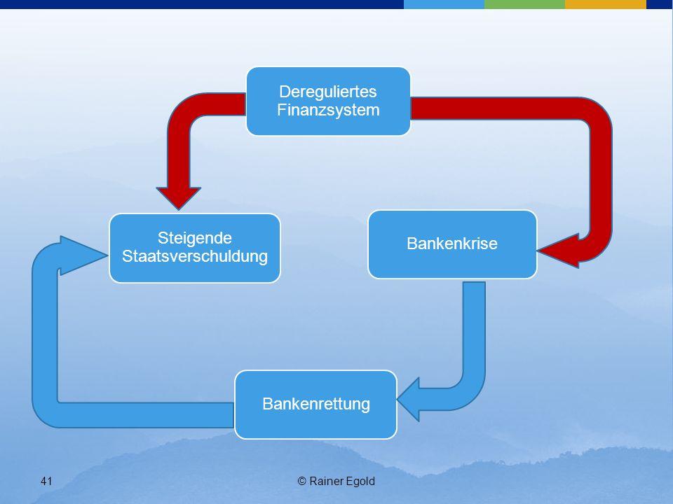 © Rainer Egold41 Dereguliertes Finanzsystem BankenkriseBankenrettung Steigende Staatsverschuldung