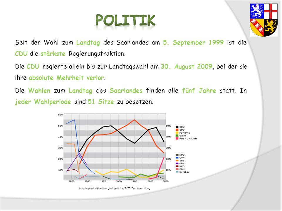 Seit der Wahl zum Landtag des Saarlandes am 5. September 1999 ist die CDU die stärkste Regierungsfraktion. Die CDU regierte allein bis zur Landtagswah