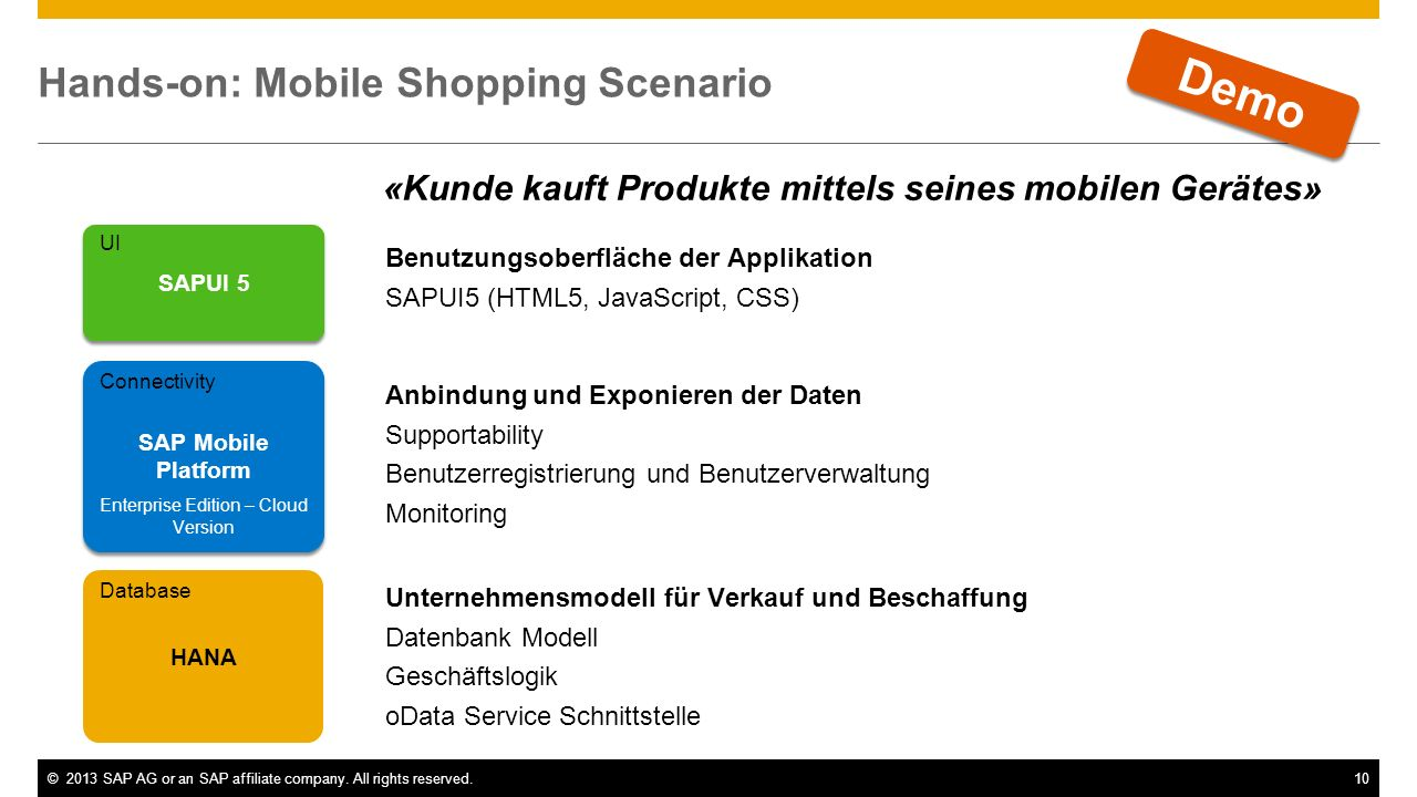 ©2013 SAP AG or an SAP affiliate company. All rights reserved.10 Hands-on: Mobile Shopping Scenario HANA Database SAP Mobile Platform Enterprise Editi