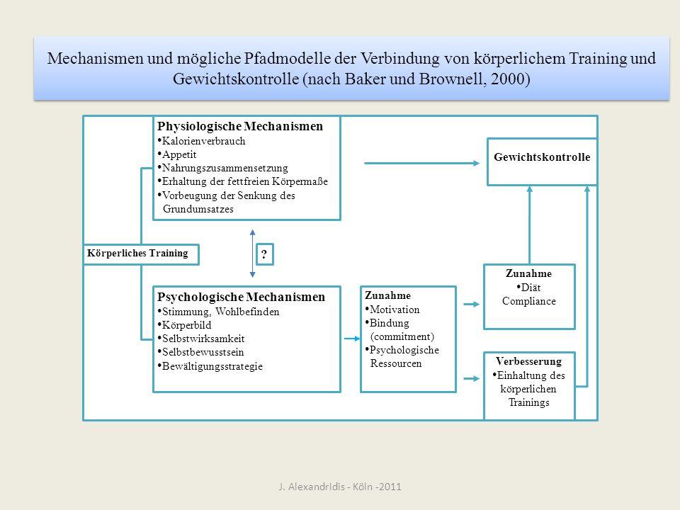 Mechanismen und mögliche Pfadmodelle der Verbindung von körperlichem Training und Gewichtskontrolle (nach Baker und Brownell, 2000) J. Alexandridis -