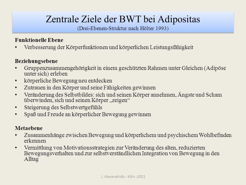 Zentrale Ziele der BWT bei Adipositas (Drei-Ebenen-Struktur nach Hölter 1993) Funktionelle Ebene Verbesserung der Körperfunktionen und körperlichen Le