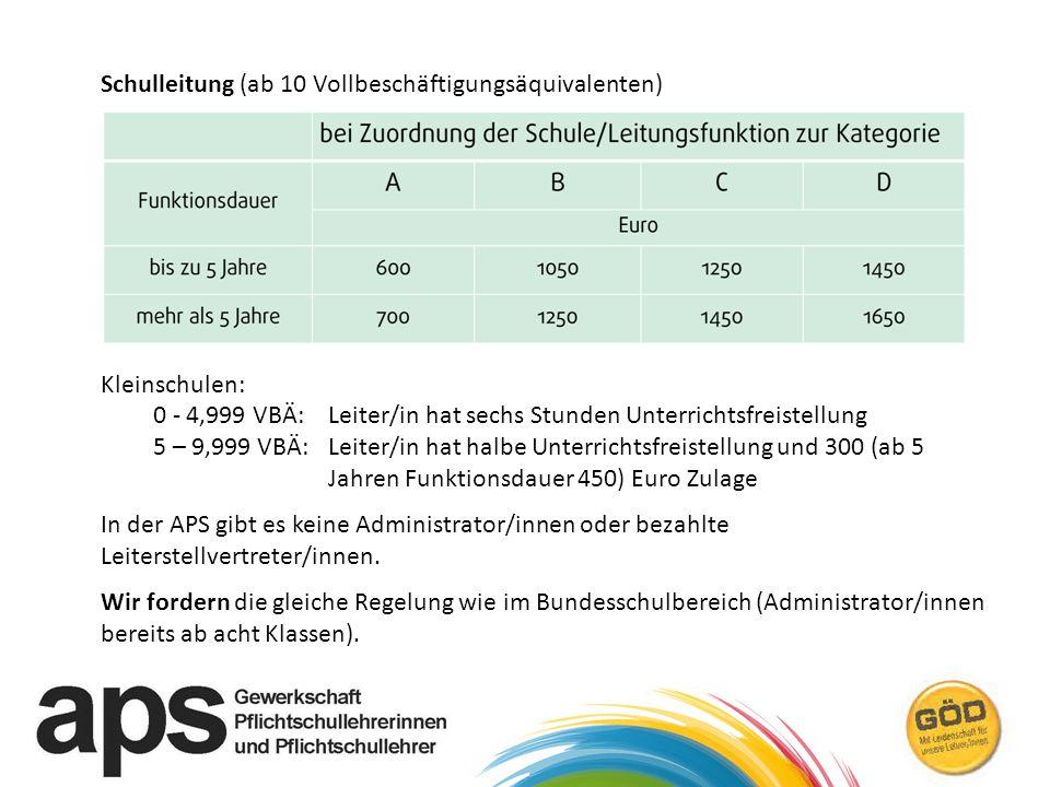 Schulleitung (ab 10 Vollbeschäftigungsäquivalenten) Kleinschulen: 0 - 4,999 VBÄ:Leiter/in hat sechs Stunden Unterrichtsfreistellung 5 – 9,999 VBÄ:Leit