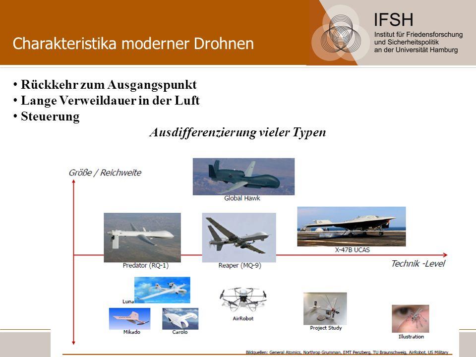 Charakteristika moderner Drohnen Rückkehr zum Ausgangspunkt Lange Verweildauer in der Luft Steuerung Ausdifferenzierung vieler Typen Angriff mit einem
