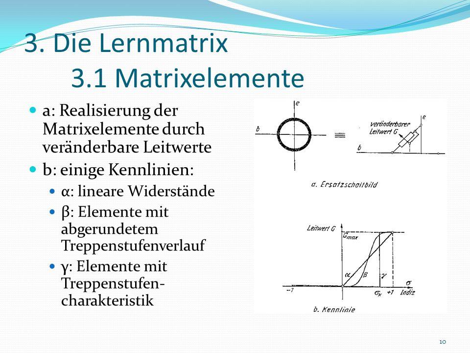 3. Die Lernmatrix 3.1 Matrixelemente a: Realisierung der Matrixelemente durch veränderbare Leitwerte b: einige Kennlinien: α: lineare Widerstände β: E