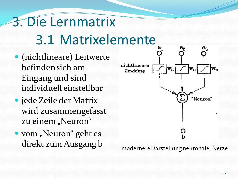 3. Die Lernmatrix 3.1 Matrixelemente (nichtlineare) Leitwerte befinden sich am Eingang und sind individuell einstellbar jede Zeile der Matrix wird zus
