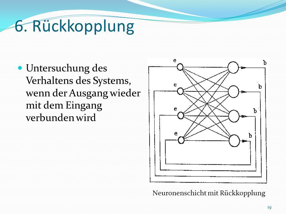 6. Rückkopplung Untersuchung des Verhaltens des Systems, wenn der Ausgang wieder mit dem Eingang verbunden wird Neuronenschicht mit Rückkopplung 19