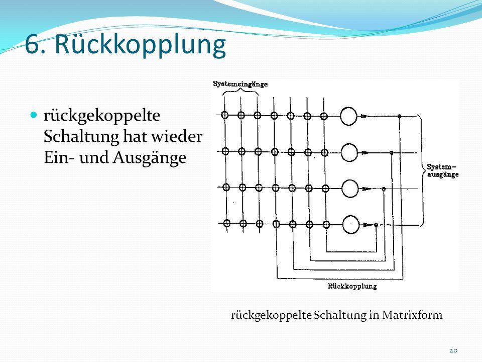 6. Rückkopplung rückgekoppelte Schaltung hat wieder Ein- und Ausgänge rückgekoppelte Schaltung in Matrixform 20