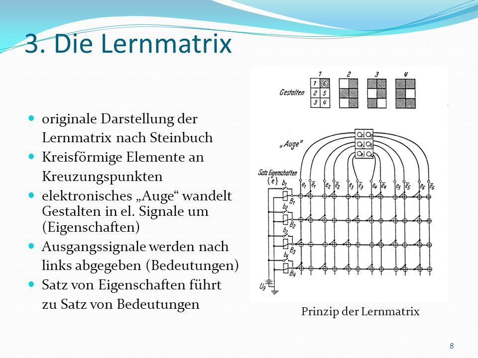 3. Die Lernmatrix originale Darstellung der Lernmatrix nach Steinbuch Kreisförmige Elemente an Kreuzungspunkten elektronisches Auge wandelt Gestalten