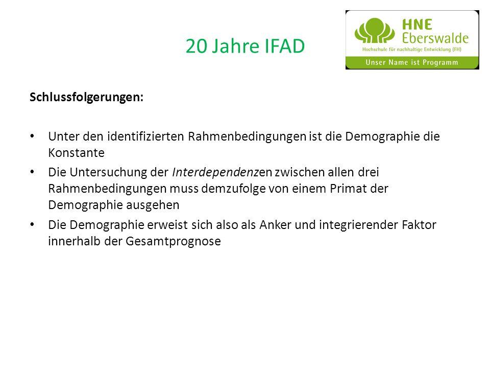 20 Jahre IFAD Schlussfolgerungen: Unter den identifizierten Rahmenbedingungen ist die Demographie die Konstante Die Untersuchung der Interdependenzen