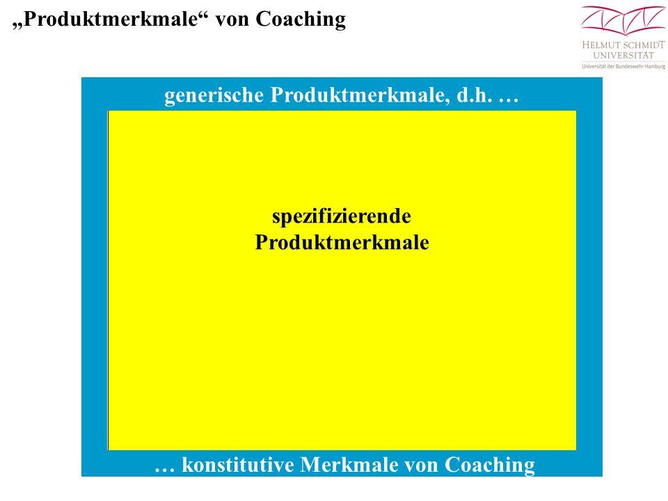 Der Sprechanteil des Klienten ist höher als derjenige des Coachs Fragen & Spiegelungen: >50% Vermittlung fallspezischen Wissens & Selbstoffenbarungen: >70% Der Anteil der Metakommunikation des Coachs ist höher als ein Viertel seiner Gesamtkommunikation Coach thematisiert Klient als Handlungssubjekt: >70% Klient thematisiert sich als Handlungssubjekt: >60% Selbstoffenbarungen: <10% Vermittlung fallspezifschen Wissens: <5% facilitative Sprechhandlungen: >95%instruktionalistische Sprechhandlungen: >95% Produktmerkmale von Coaching Generische Produktmerkmale, d.h.