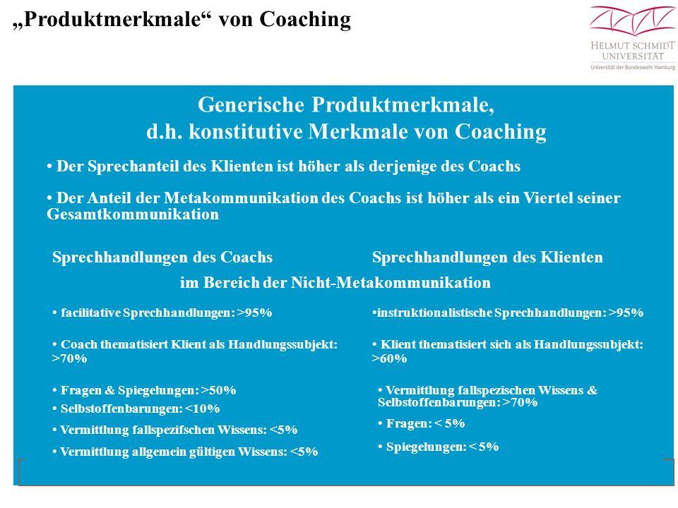 1-Tages-Seminar (8 Std.) 1 Tag Training = 8 Std.(200 /Std.) 1.600 pro 10 Pers.