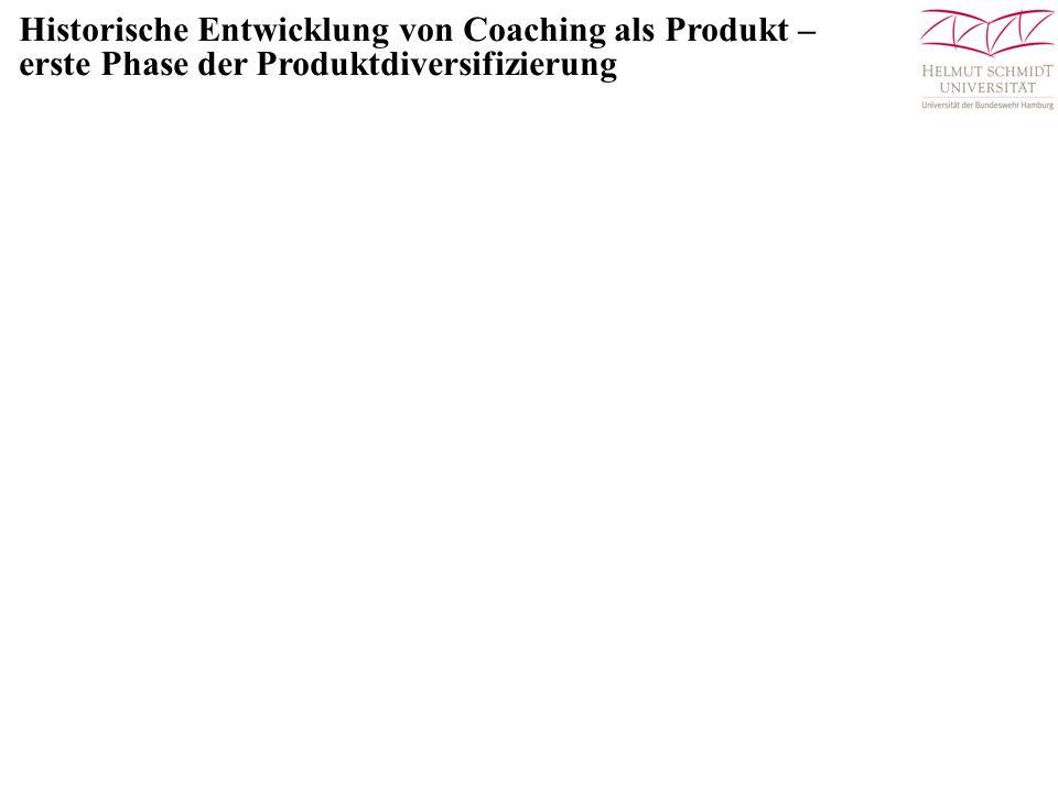 Virtuelles Mitarbeitercoaching (VMC)