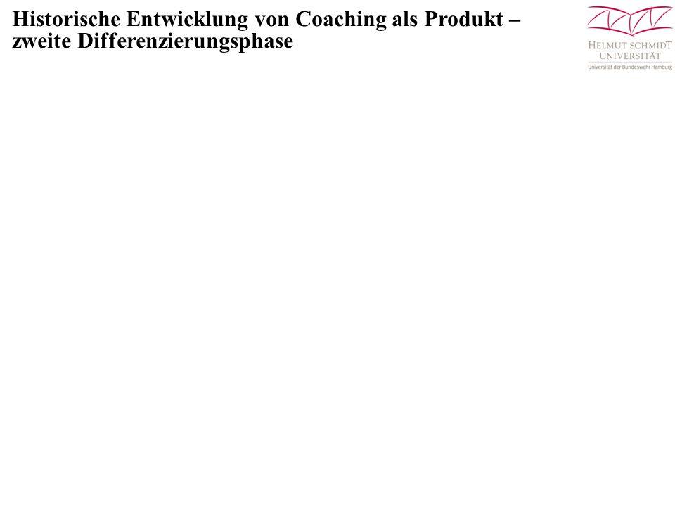 Gruppe andere Personen Vorgesetzter 1 Coach System Historische Entwicklung von Coaching als Produkt – zweite Differenzierungsphase Generische Produkmerkmale, d.h.