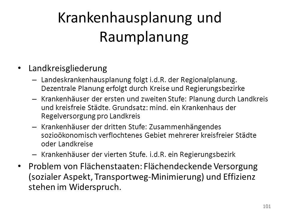 Krankenhausplanung und Raumplanung Landkreisgliederung – Landeskrankenhausplanung folgt i.d.R. der Regionalplanung. Dezentrale Planung erfolgt durch K