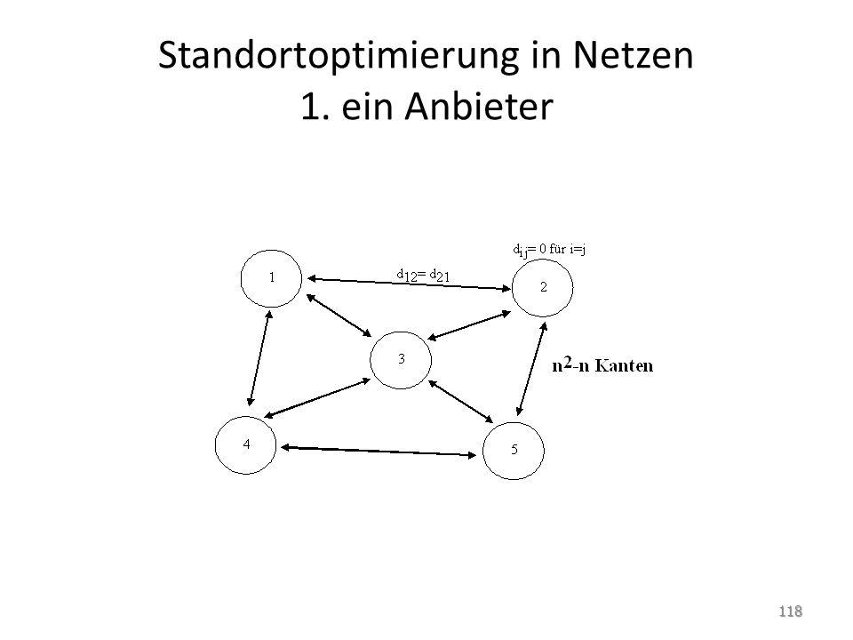 Standortoptimierung in Netzen 1. ein Anbieter 118