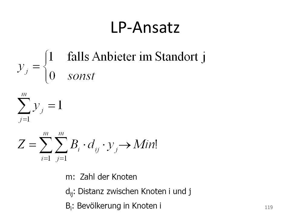 LP-Ansatz m: Zahl der Knoten d ij : Distanz zwischen Knoten i und j B i : Bevölkerung in Knoten i 119