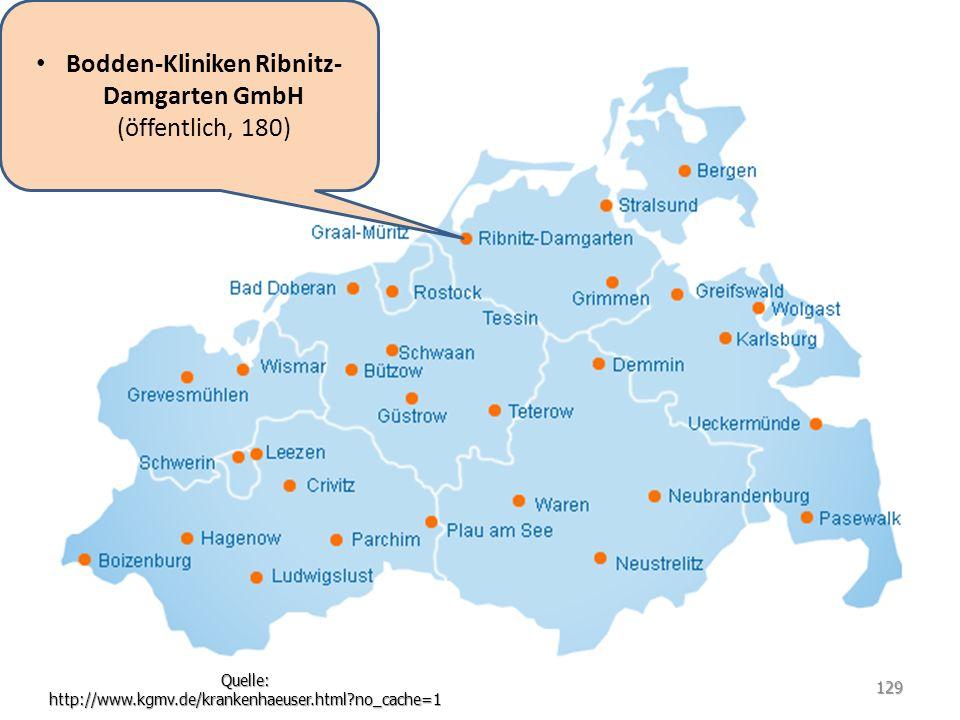 Bodden-Kliniken Ribnitz- Damgarten GmbH (öffentlich, 180) Quelle: http://www.kgmv.de/krankenhaeuser.html?no_cache=1 129