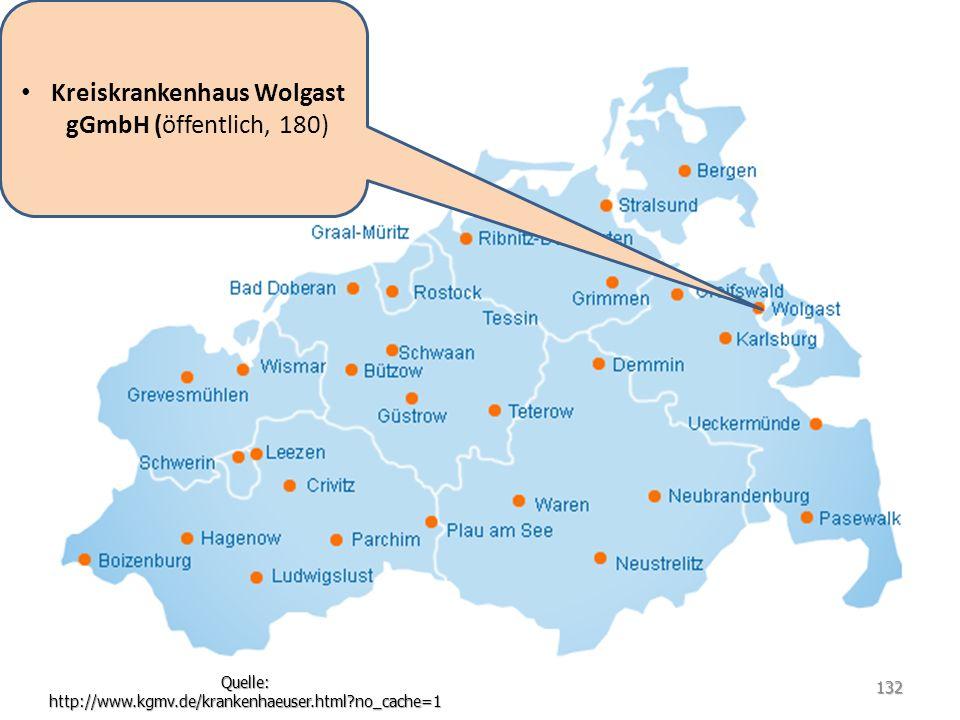 Kreiskrankenhaus Wolgast gGmbH (öffentlich, 180) Quelle: http://www.kgmv.de/krankenhaeuser.html?no_cache=1 132