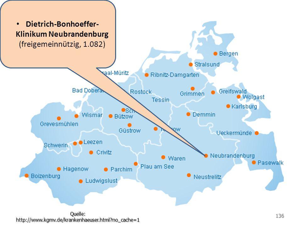 Dietrich-Bonhoeffer- Klinikum Neubrandenburg (freigemeinnützig, 1.082) Quelle: http://www.kgmv.de/krankenhaeuser.html?no_cache=1 136