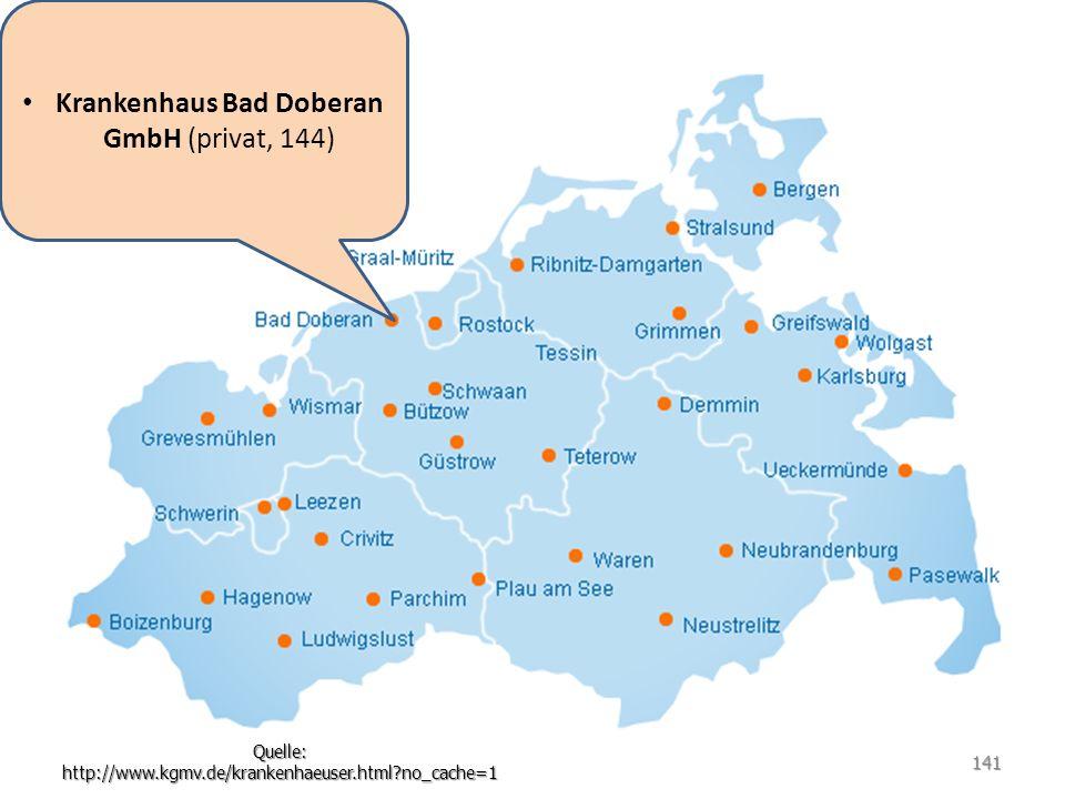 Krankenhaus Bad Doberan GmbH (privat, 144) Quelle: http://www.kgmv.de/krankenhaeuser.html?no_cache=1 141