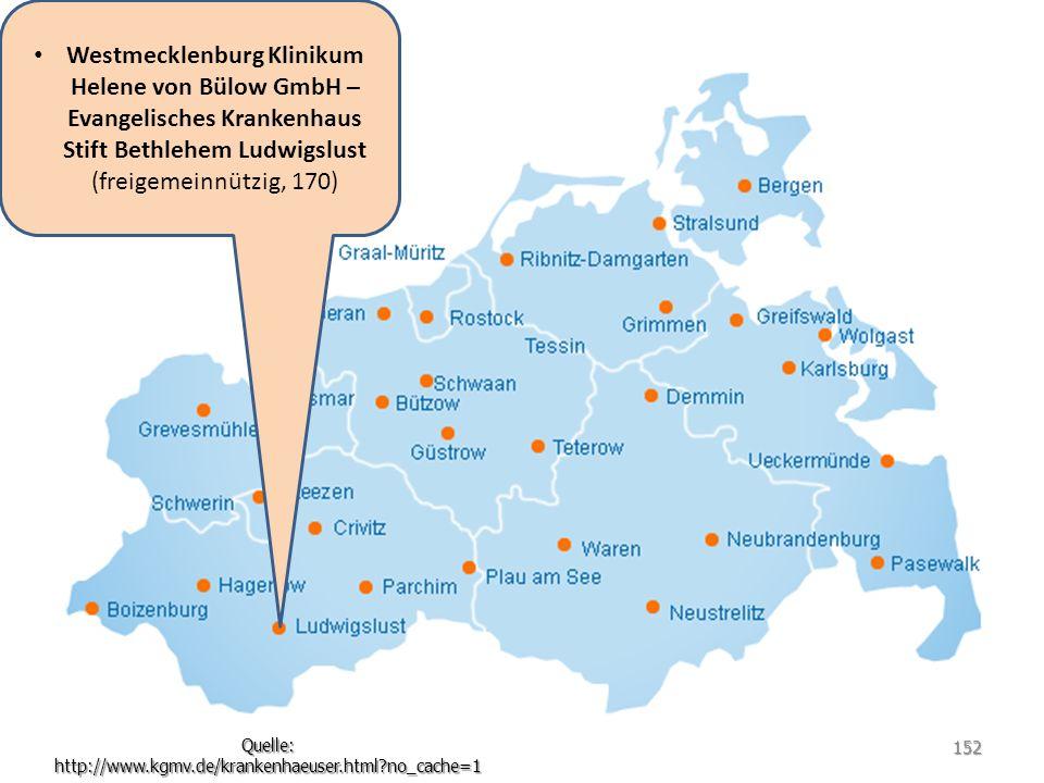 Westmecklenburg Klinikum Helene von Bülow GmbH – Evangelisches Krankenhaus Stift Bethlehem Ludwigslust (freigemeinnützig, 170) Quelle: http://www.kgmv