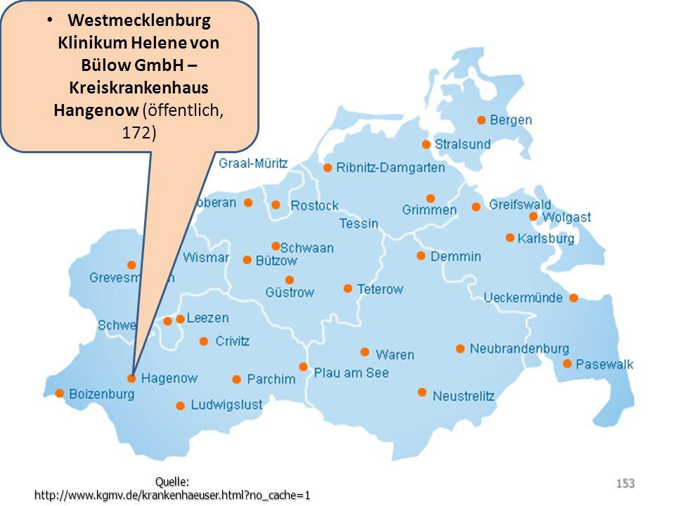 Westmecklenburg Klinikum Helene von Bülow GmbH – Kreiskrankenhaus Hangenow (öffentlich, 172) Quelle: http://www.kgmv.de/krankenhaeuser.html?no_cache=1
