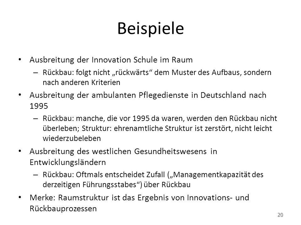 Beispiele Ausbreitung der Innovation Schule im Raum – Rückbau: folgt nicht rückwärts dem Muster des Aufbaus, sondern nach anderen Kriterien Ausbreitun