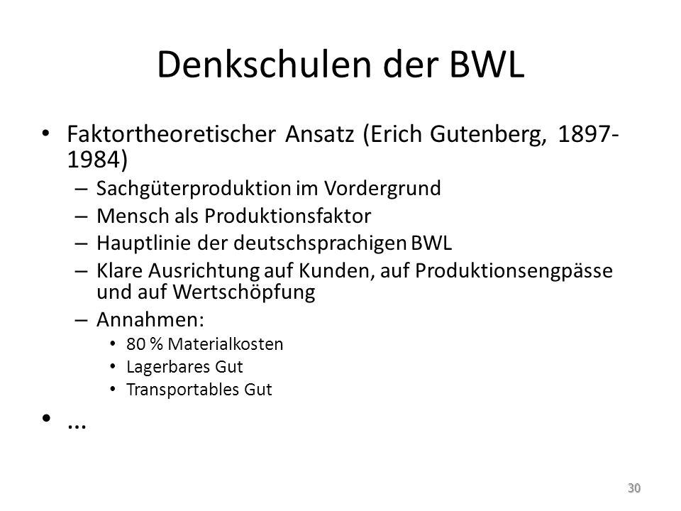 Denkschulen der BWL Faktortheoretischer Ansatz (Erich Gutenberg, 1897- 1984) – Sachgüterproduktion im Vordergrund – Mensch als Produktionsfaktor – Hau