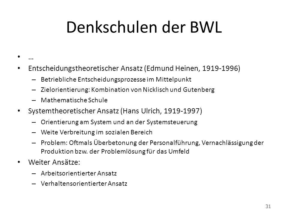 Denkschulen der BWL … Entscheidungstheoretischer Ansatz (Edmund Heinen, 1919-1996) – Betriebliche Entscheidungsprozesse im Mittelpunkt – Zielorientier