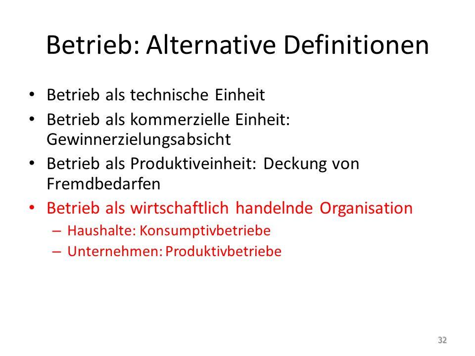 Betrieb: Alternative Definitionen Betrieb als technische Einheit Betrieb als kommerzielle Einheit: Gewinnerzielungsabsicht Betrieb als Produktiveinhei