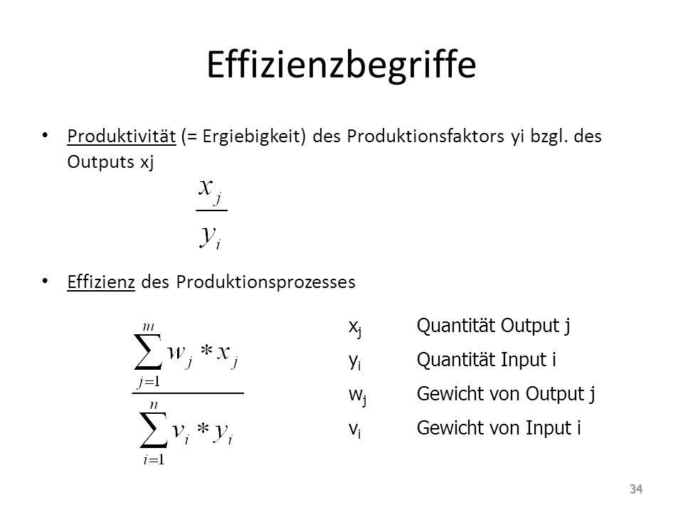Effizienzbegriffe Produktivität (= Ergiebigkeit) des Produktionsfaktors yi bzgl. des Outputs xj Effizienz des Produktionsprozesses x j Quantität Outpu
